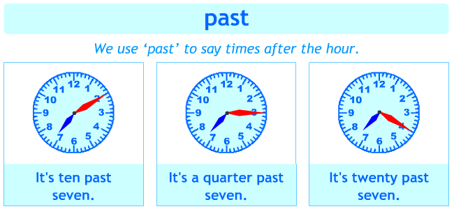 English lessons for kids: Time