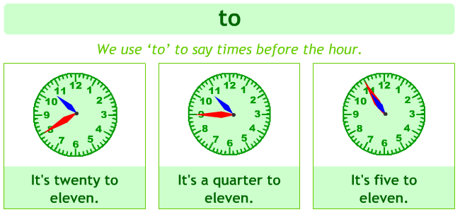 Telling the time resources for ESL teachers
