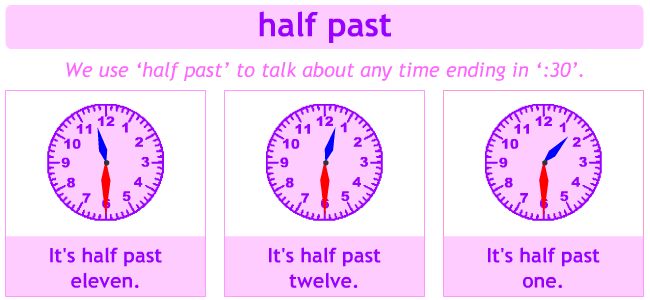 Telling time for kids learning English