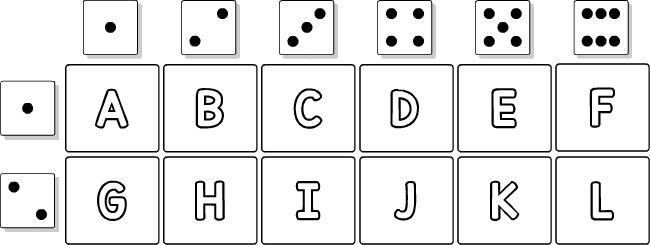 English grammar dice games: alphabet
