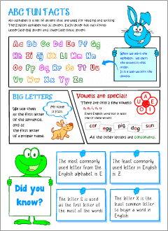 Grammar posters: English alphabet