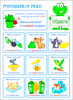 English prepositions posters