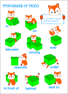 Prepositions of place poster