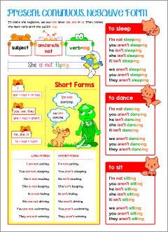 Grammar posters: English present continuous