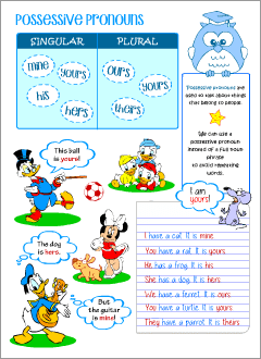 Grammar posters: pronouns in English