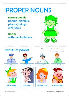 Common vs. proper nouns | Set of printables for kids learning English ...
