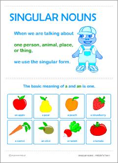 Singular vs. plural nouns | Set of printables for kids learning ...
