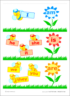 Grammar posters: English verbs