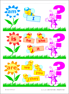 Grammar posters: verbs in English