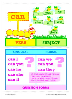 Posters for learning English: verbs