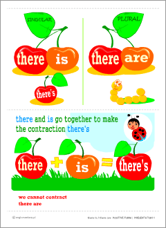 English grammar posters: verbs