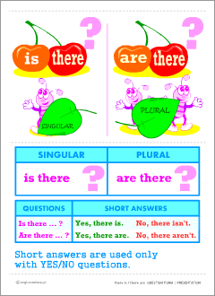 there is there are grammar posters for kids learning english. Black Bedroom Furniture Sets. Home Design Ideas