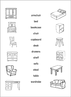 Furniture Design Vocabulary furniture vocabulary for kids learning english | picture dictionary